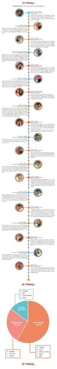 beuatiful_ infografica_brooke