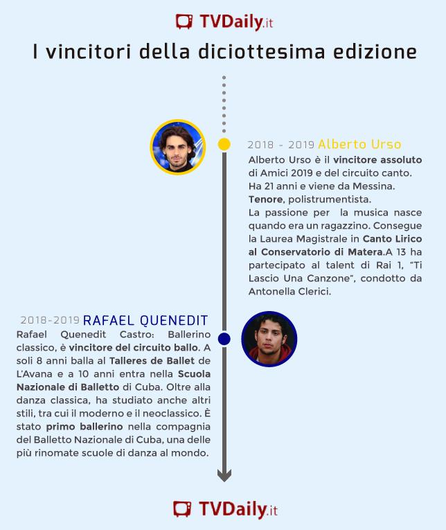 amici_info_2019